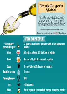 Party Drink Buyer's Guide